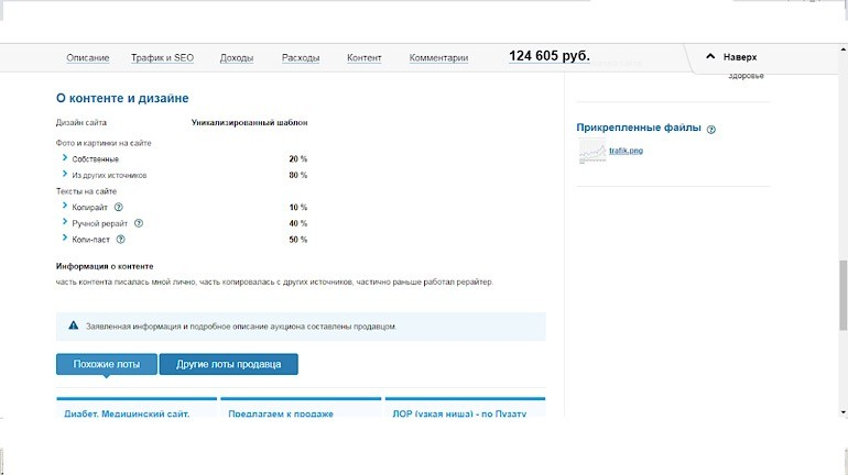 Статистика сайта для покупки