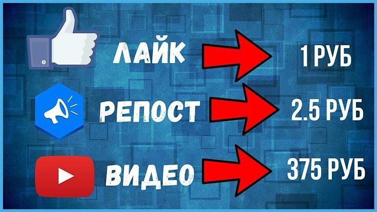 Социальные сети позволяют неплохо зарабатывать, но для этого необходимо иметь собственный раскрученный аккаунт или сообщество с количеством подписчиков не менее 10 тысяч