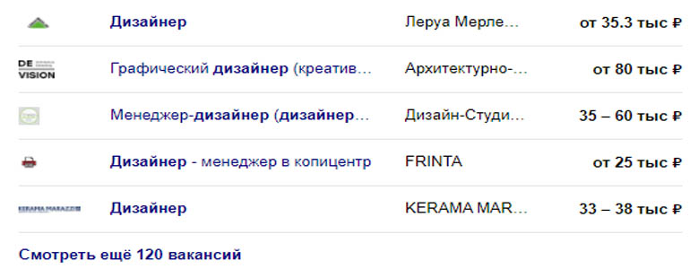 По запросу в Яндексе - дизайнер вакансии
